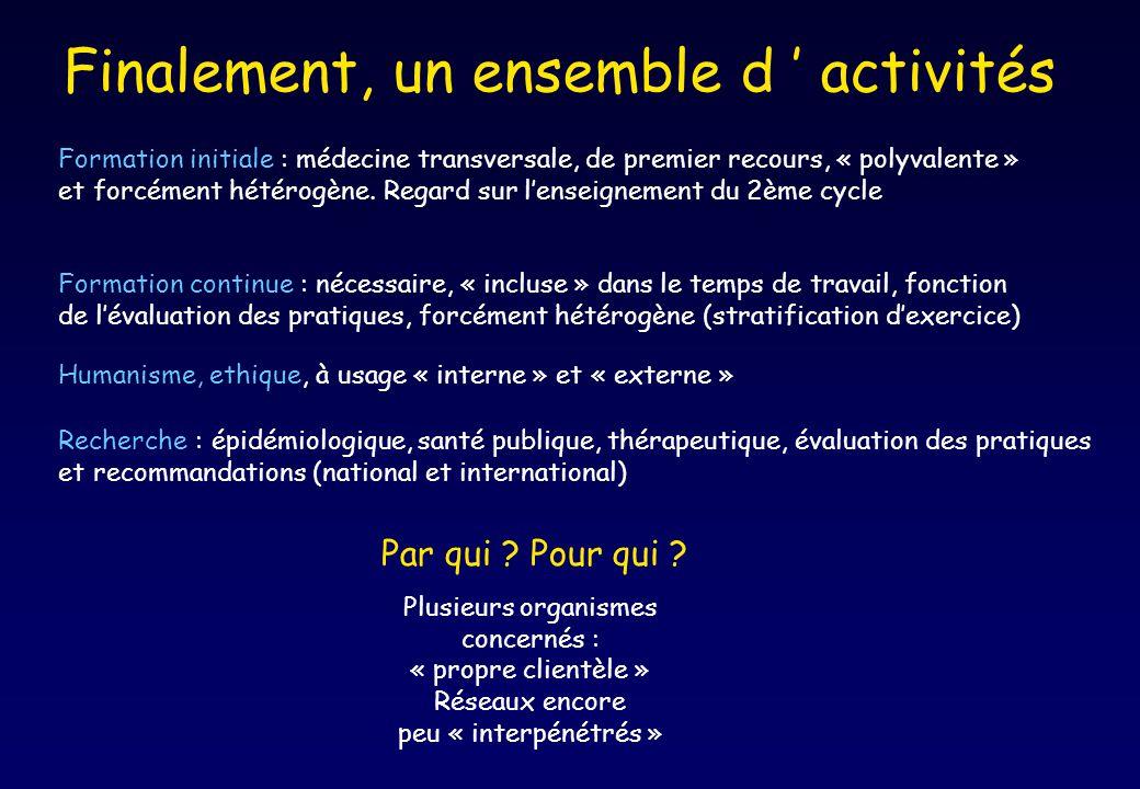 Finalement, un ensemble d activités Formation initiale : médecine transversale, de premier recours, « polyvalente » et forcément hétérogène. Regard su