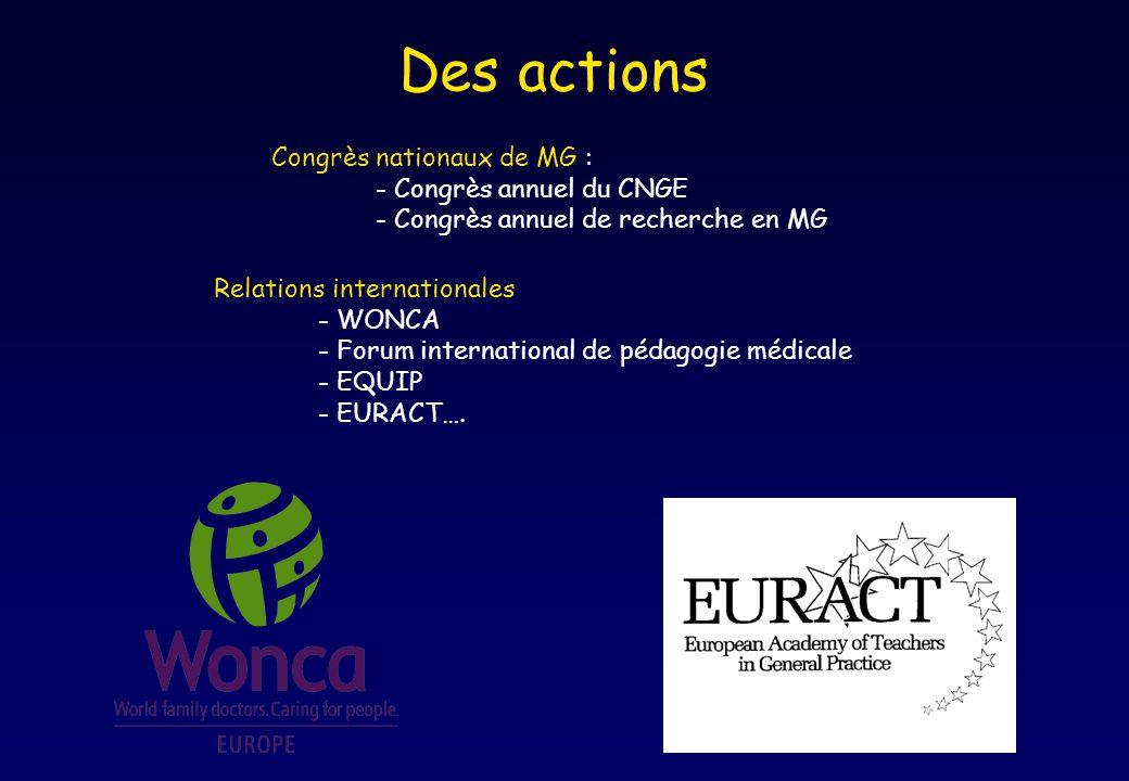 Congrès nationaux de MG : - Congrès annuel du CNGE - Congrès annuel de recherche en MG Relations internationales - WONCA - Forum international de péda
