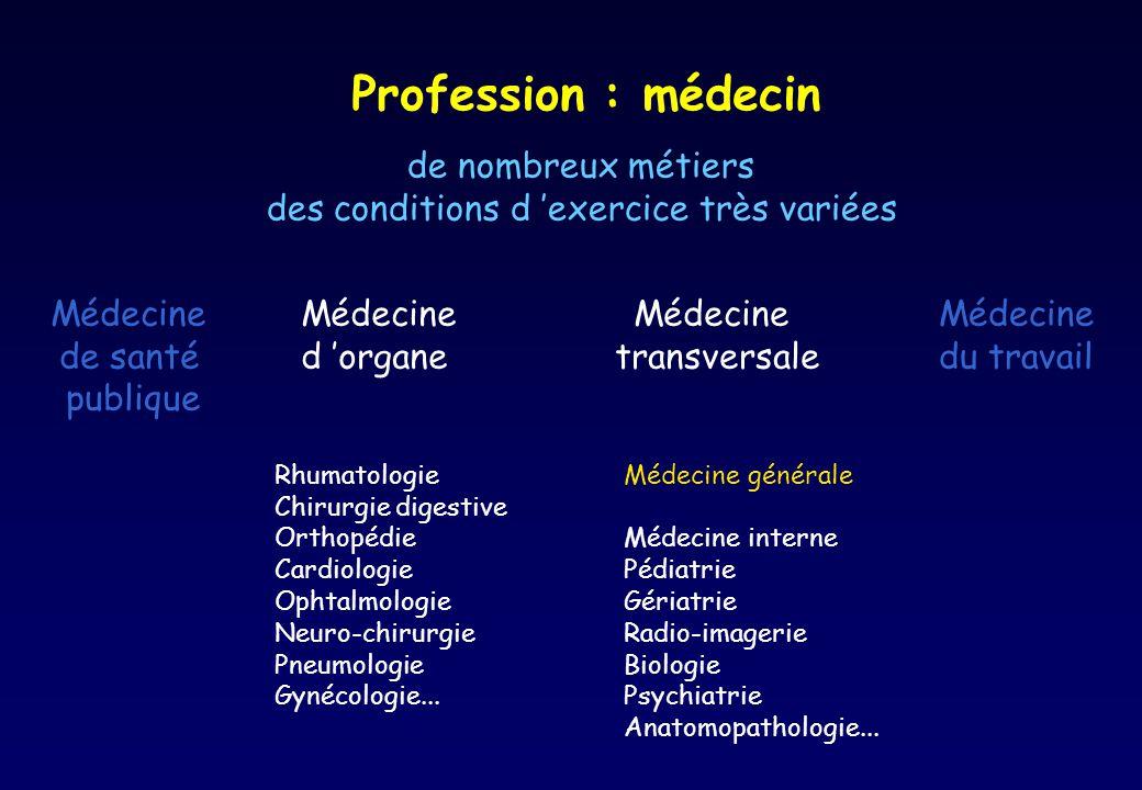Médecine du travail Médecine de santé publique Médecine transversale Médecine générale Médecine interne Pédiatrie Gériatrie Radio-imagerie Biologie Ps