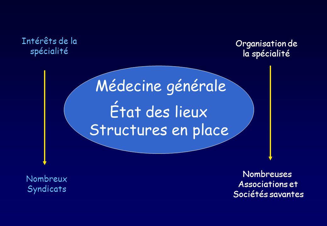 Médecine générale État des lieux Structures en place Nombreux Syndicats Intérêts de la spécialité Organisation de la spécialité Nombreuses Association