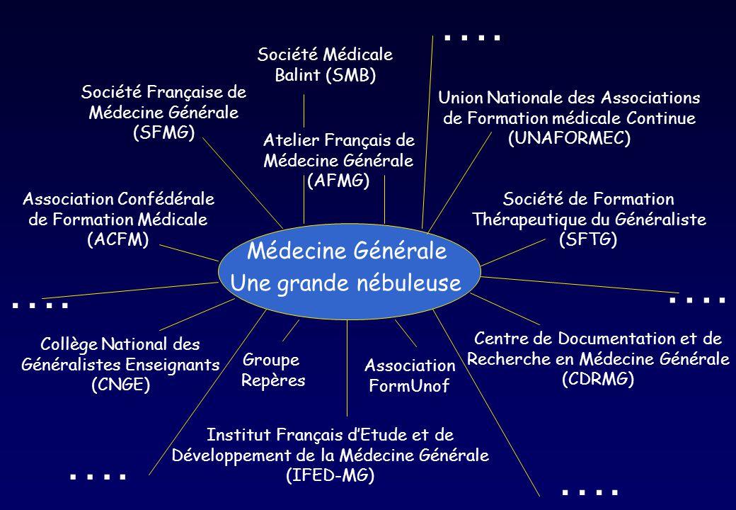 Médecine Générale Une grande nébuleuse Société Française de Médecine Générale (SFMG) Collège National des Généralistes Enseignants (CNGE) Union Nation
