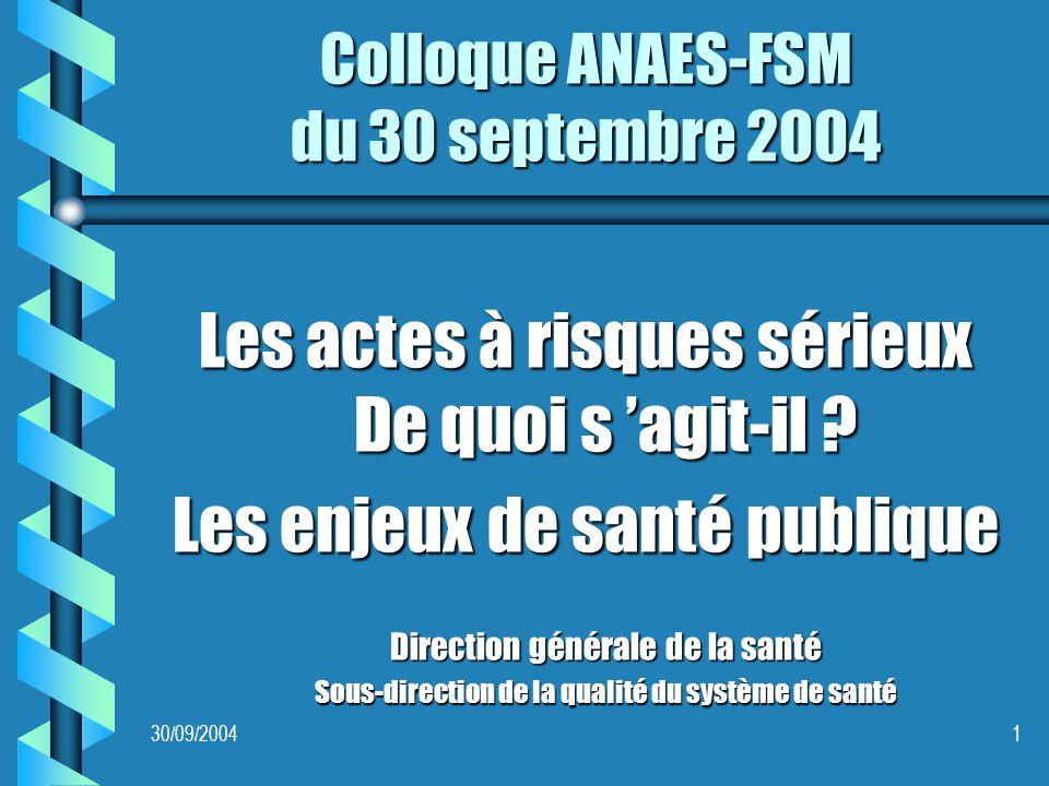 30/09/20041 Colloque ANAES-FSM du 30 septembre 2004 Les actes à risques sérieux De quoi s agit-il .