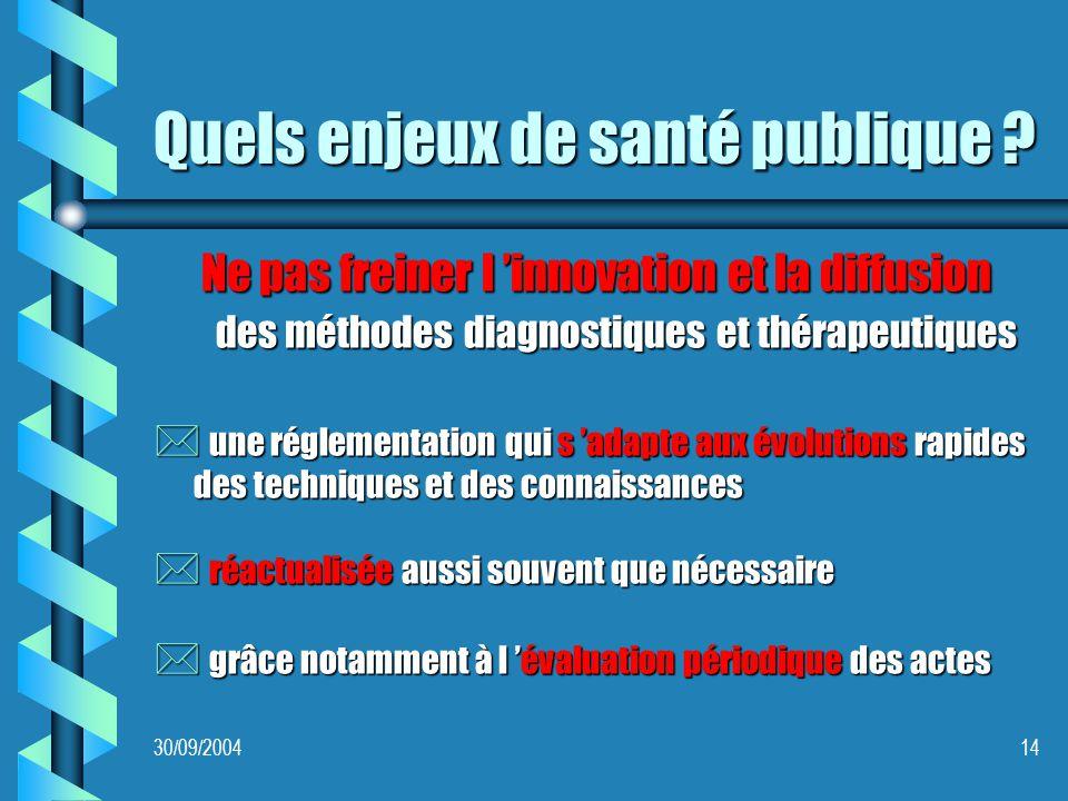 30/09/200414 Quels enjeux de santé publique .