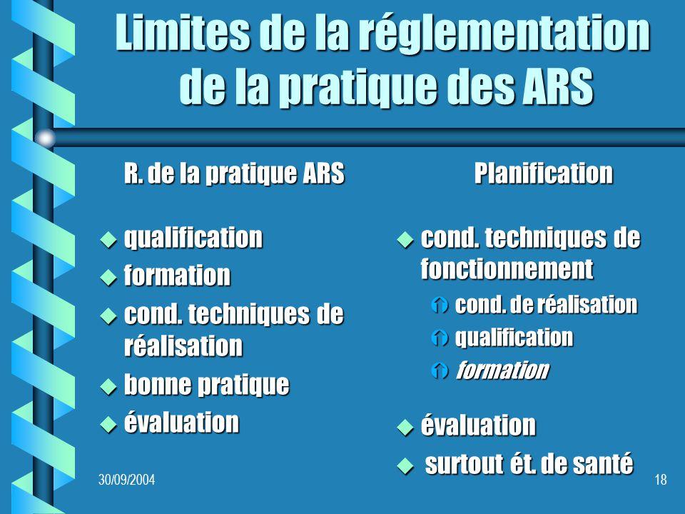 30/09/200418 Limites de la réglementation de la pratique des ARS R.