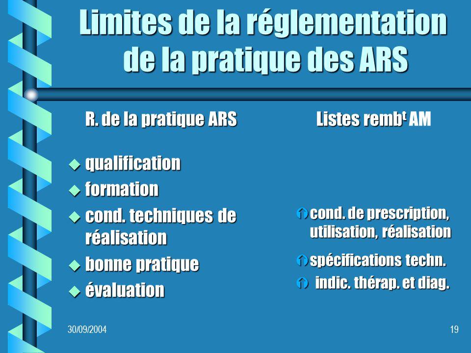 30/09/200419 Limites de la réglementation de la pratique des ARS R.