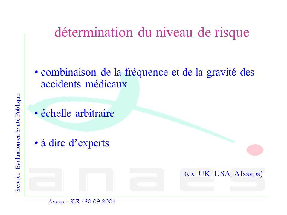 Service Evaluation en Santé Publique Anaes – SLR /30 09 2004 détermination du niveau de risque combinaison de la fréquence et de la gravité des accide