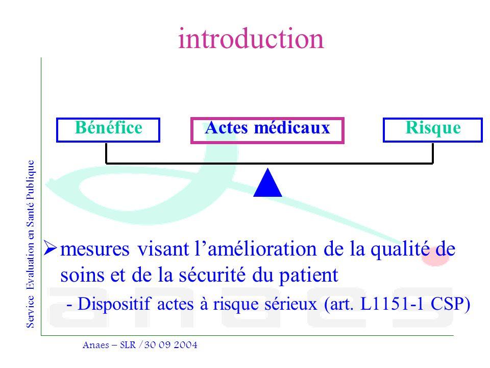 Service Evaluation en Santé Publique Anaes – SLR /30 09 2004 introduction mesures visant lamélioration de la qualité de soins et de la sécurité du pat