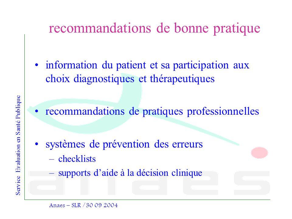 Service Evaluation en Santé Publique Anaes – SLR /30 09 2004 recommandations de bonne pratique information du patient et sa participation aux choix di