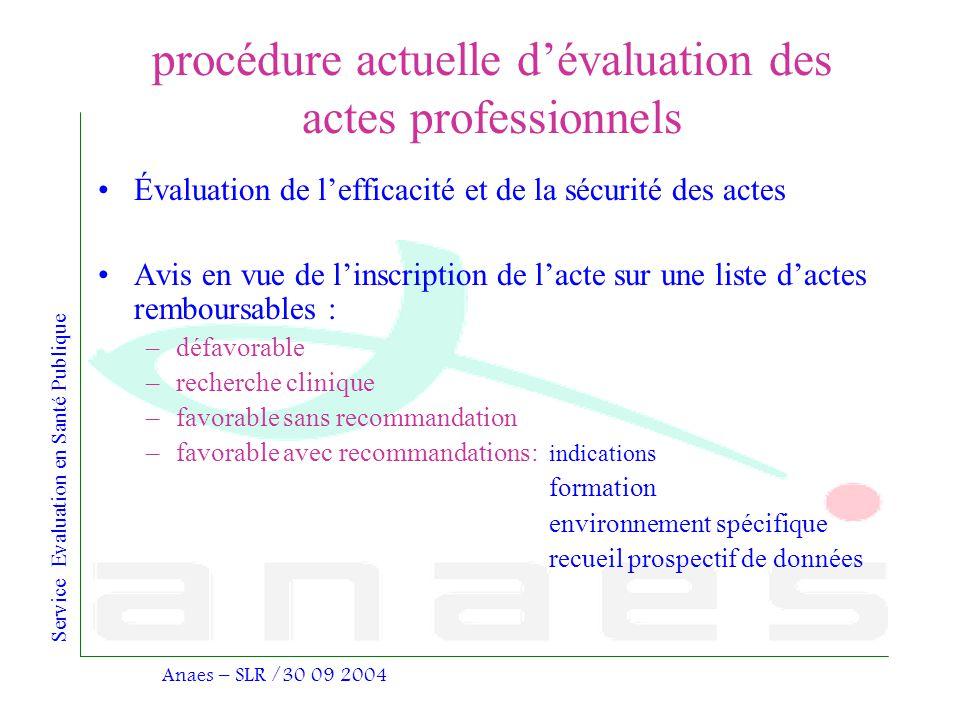 Service Evaluation en Santé Publique Anaes – SLR /30 09 2004 procédure actuelle dévaluation des actes professionnels Évaluation de lefficacité et de l