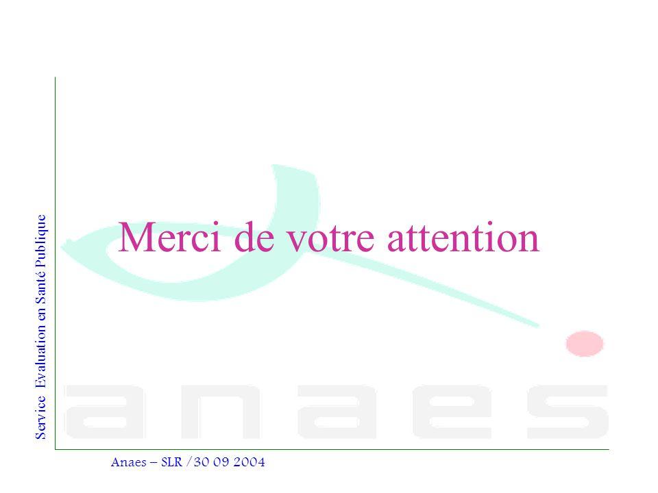 Service Evaluation en Santé Publique Anaes – SLR /30 09 2004 Merci de votre attention