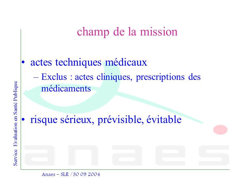 Service Evaluation en Santé Publique Anaes – SLR /30 09 2004 champ de la mission actes techniques médicaux –Exclus : actes cliniques, prescriptions de