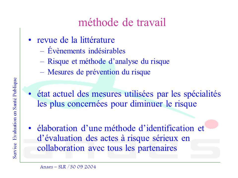 Service Evaluation en Santé Publique Anaes – SLR /30 09 2004 méthode de travail revue de la littérature –Évènements indésirables –Risque et méthode da