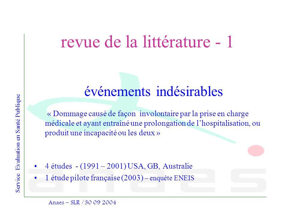 Service Evaluation en Santé Publique Anaes – SLR /30 09 2004 revue de la littérature - 1 événements indésirables « Dommage causé de façon involontaire