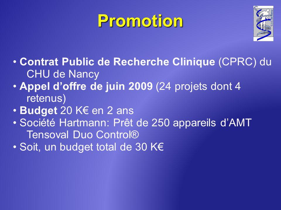 Promotion Contrat Public de Recherche Clinique (CPRC) du CHU de Nancy Appel doffre de juin 2009 (24 projets dont 4 retenus) Budget 20 K en 2 ans Socié
