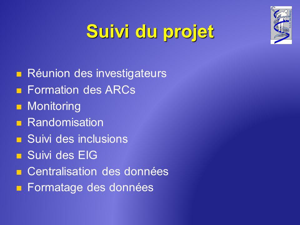 Suivi du projet Réunion des investigateurs Formation des ARCs Monitoring Randomisation Suivi des inclusions Suivi des EIG Centralisation des données F