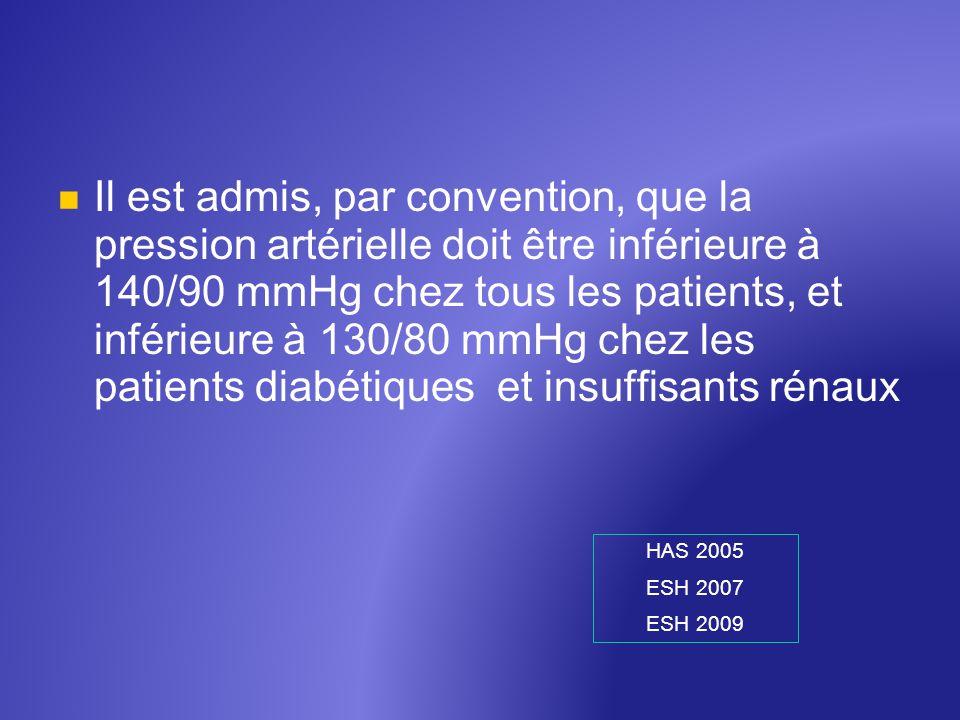 Il est admis, par convention, que la pression artérielle doit être inférieure à 140/90 mmHg chez tous les patients, et inférieure à 130/80 mmHg chez l