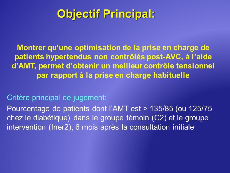 Montrer quune optimisation de la prise en charge de patients hypertendus non contrôlés post-AVC, à laide dAMT, permet dobtenir un meilleur contrôle te