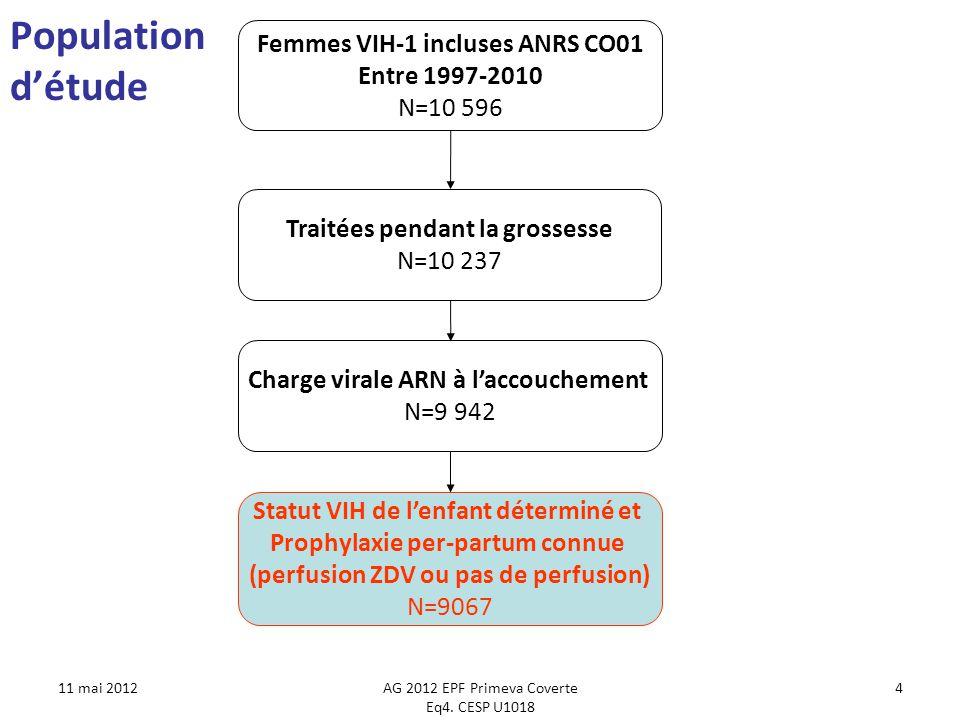 11 mai 2012AG 2012 EPF Primeva Coverte Eq4.