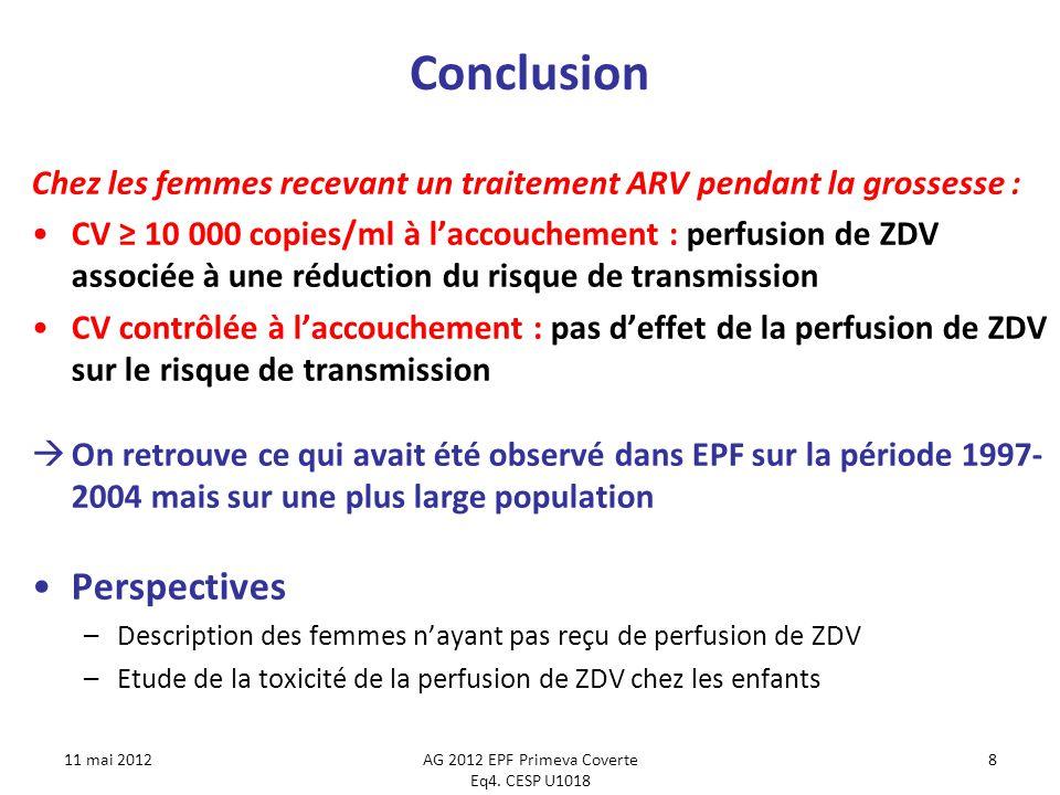 Conclusion Chez les femmes recevant un traitement ARV pendant la grossesse : CV 10 000 copies/ml à laccouchement : perfusion de ZDV associée à une réduction du risque de transmission CV contrôlée à laccouchement : pas deffet de la perfusion de ZDV sur le risque de transmission On retrouve ce qui avait été observé dans EPF sur la période 1997- 2004 mais sur une plus large population Perspectives –Description des femmes nayant pas reçu de perfusion de ZDV –Etude de la toxicité de la perfusion de ZDV chez les enfants 11 mai 2012AG 2012 EPF Primeva Coverte Eq4.