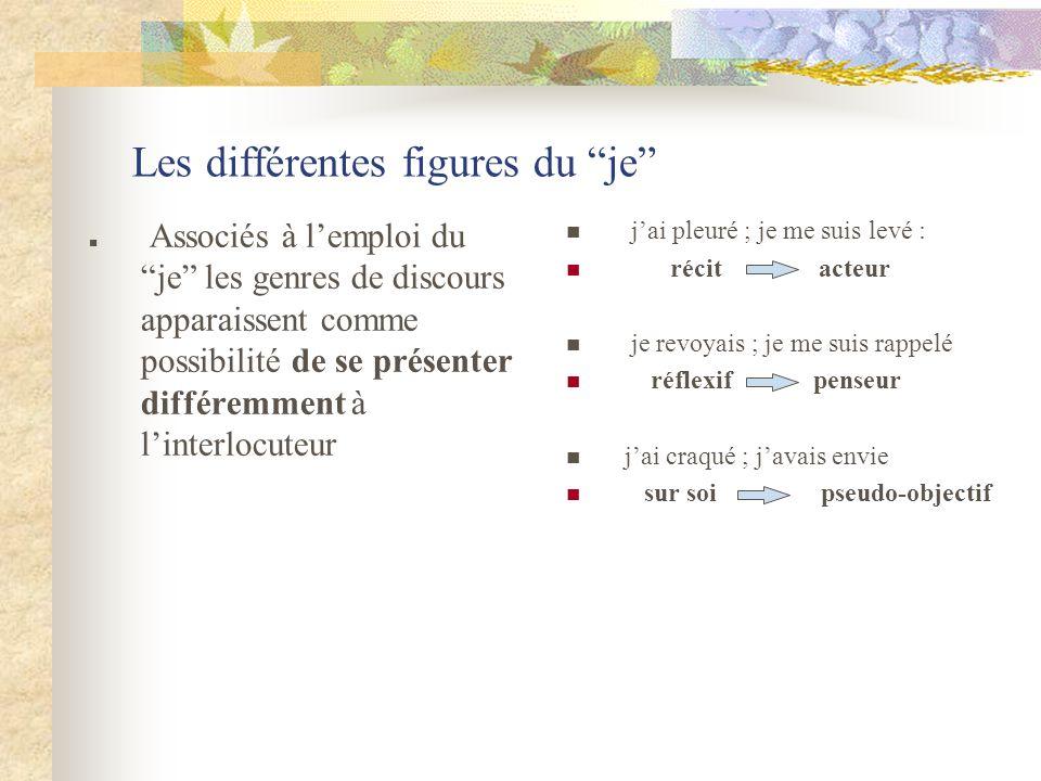 Les différentes figures du je n Associés à lemploi du je les genres de discours apparaissent comme possibilité de se présenter différemment à linterlo