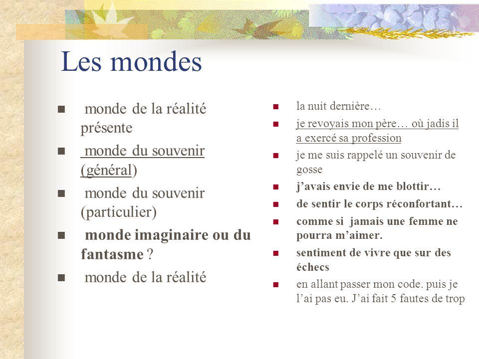 Les mondes monde de la réalité présente monde du souvenir (général) monde du souvenir (particulier) monde imaginaire ou du fantasme ? monde de la réal