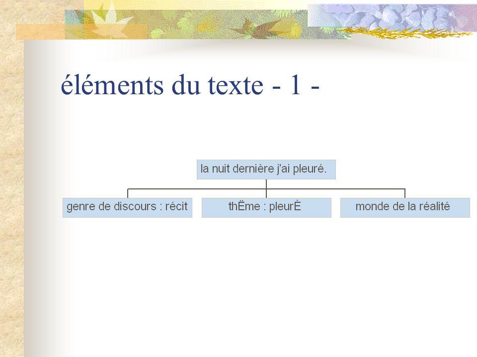 éléments du texte - 1 -