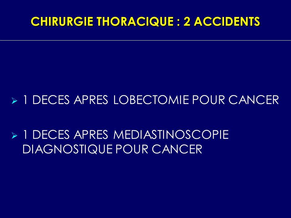 CHIRURGIE THORACIQUE : 2 ACCIDENTS 1 DECES APRES LOBECTOMIE POUR CANCER 1 DECES APRES MEDIASTINOSCOPIE DIAGNOSTIQUE POUR CANCER