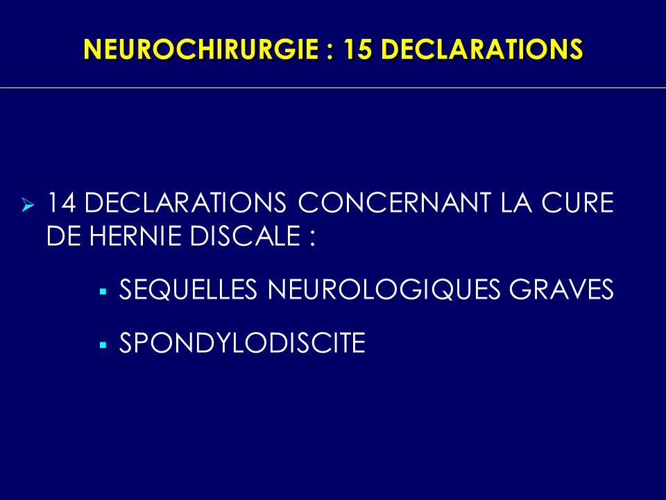 NEUROCHIRURGIE : 15 DECLARATIONS 14 DECLARATIONS CONCERNANT LA CURE DE HERNIE DISCALE : SEQUELLES NEUROLOGIQUES GRAVES SPONDYLODISCITE