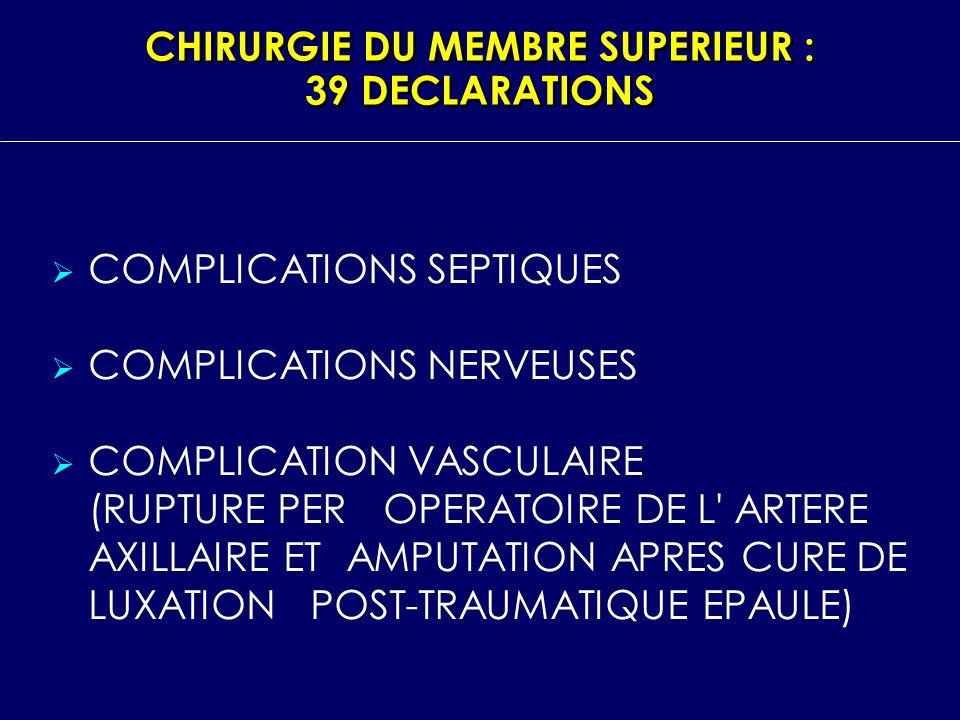 CHIRURGIE DU MEMBRE SUPERIEUR : 39 DECLARATIONS COMPLICATIONS SEPTIQUES COMPLICATIONS NERVEUSES COMPLICATION VASCULAIRE (RUPTURE PER OPERATOIRE DE L'