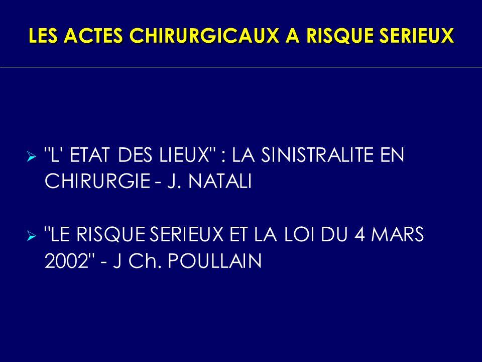 L ETAT DES LIEUX : LA SINISTRALITE EN CHIRURGIE 3042 CHIRURGIENS SOCIETAIRES 356 DECLARATIONS SINISTRALITE GLOBALE : 11,7% EN AUGMENTATION (SINISTRALITE EN 2001: 9,8%) SONT EXCLUES : CHIRURGIE PLASTIQUE, GYNECO OBSTETRIQUE RAPPORT DU GAMM DE L ANNEE 2002 (DOCTEUR C.