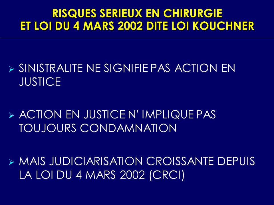RISQUES SERIEUX EN CHIRURGIE ET LOI DU 4 MARS 2002 DITE LOI KOUCHNER SINISTRALITE NE SIGNIFIE PAS ACTION EN JUSTICE ACTION EN JUSTICE N' IMPLIQUE PAS