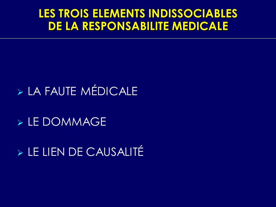 LES TROIS ELEMENTS INDISSOCIABLES DE LA RESPONSABILITE MEDICALE LA FAUTE MÉDICALE LE DOMMAGE LE LIEN DE CAUSALITÉ