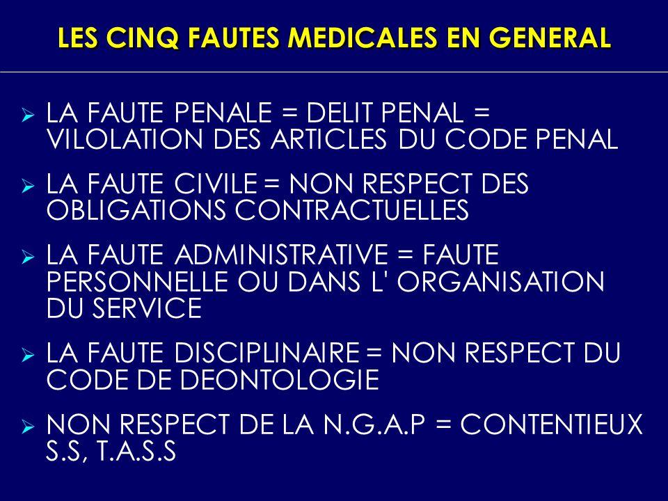 LES CINQ FAUTES MEDICALES EN GENERAL LA FAUTE PENALE = DELIT PENAL = VILOLATION DES ARTICLES DU CODE PENAL LA FAUTE CIVILE = NON RESPECT DES OBLIGATIO