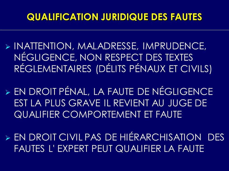 QUALIFICATION JURIDIQUE DES FAUTES INATTENTION, MALADRESSE, IMPRUDENCE, NÉGLIGENCE, NON RESPECT DES TEXTES RÉGLEMENTAIRES (DÉLITS PÉNAUX ET CIVILS) EN