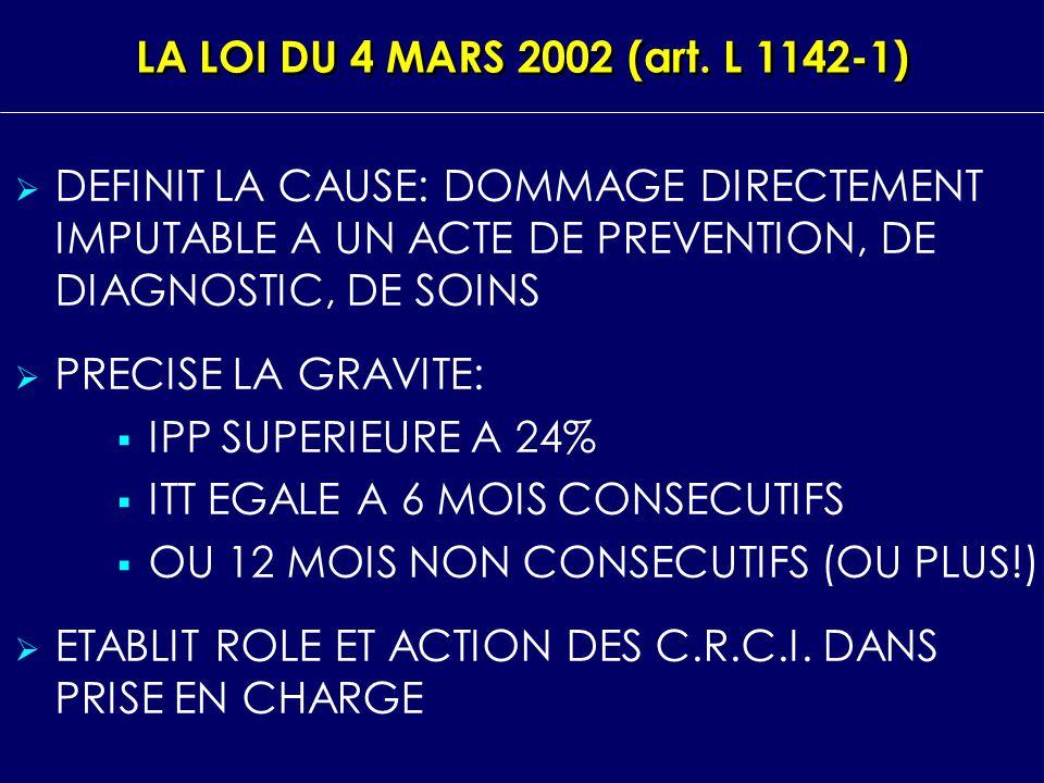LA LOI DU 4 MARS 2002 (art. L 1142 1) DEFINIT LA CAUSE: DOMMAGE DIRECTEMENT IMPUTABLE A UN ACTE DE PREVENTION, DE DIAGNOSTIC, DE SOINS PRECISE LA GRAV
