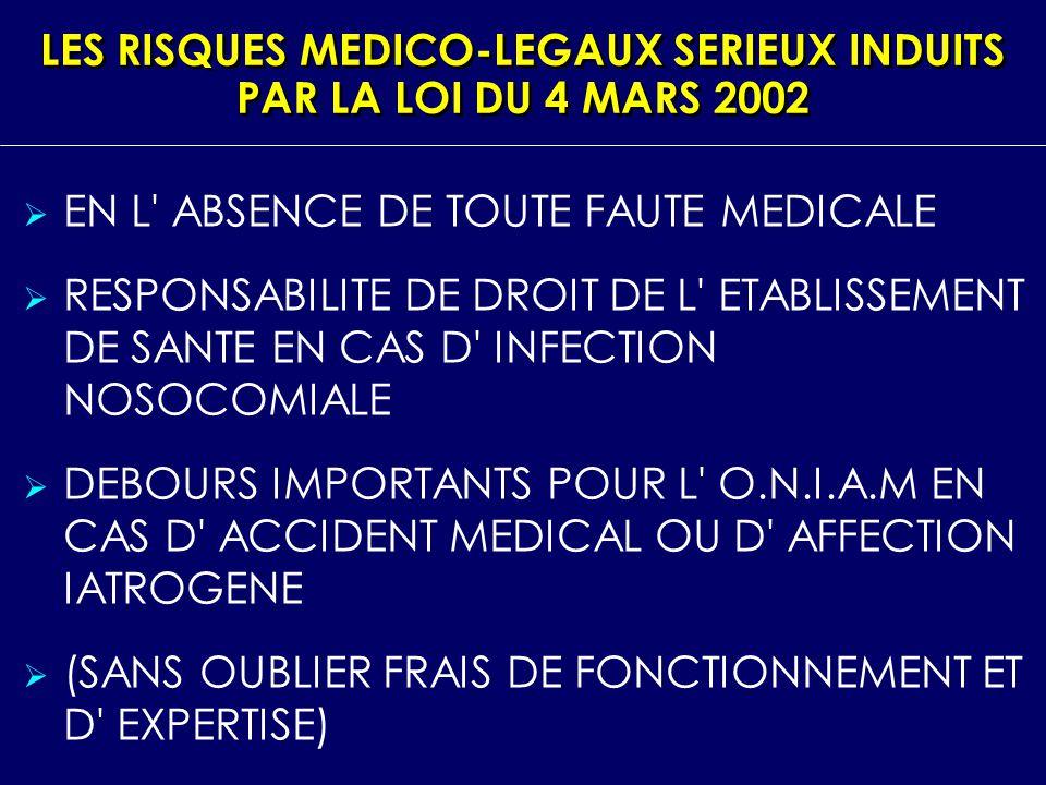 LES RISQUES MEDICO LEGAUX SERIEUX INDUITS PAR LA LOI DU 4 MARS 2002 EN L' ABSENCE DE TOUTE FAUTE MEDICALE RESPONSABILITE DE DROIT DE L' ETABLISSEMENT