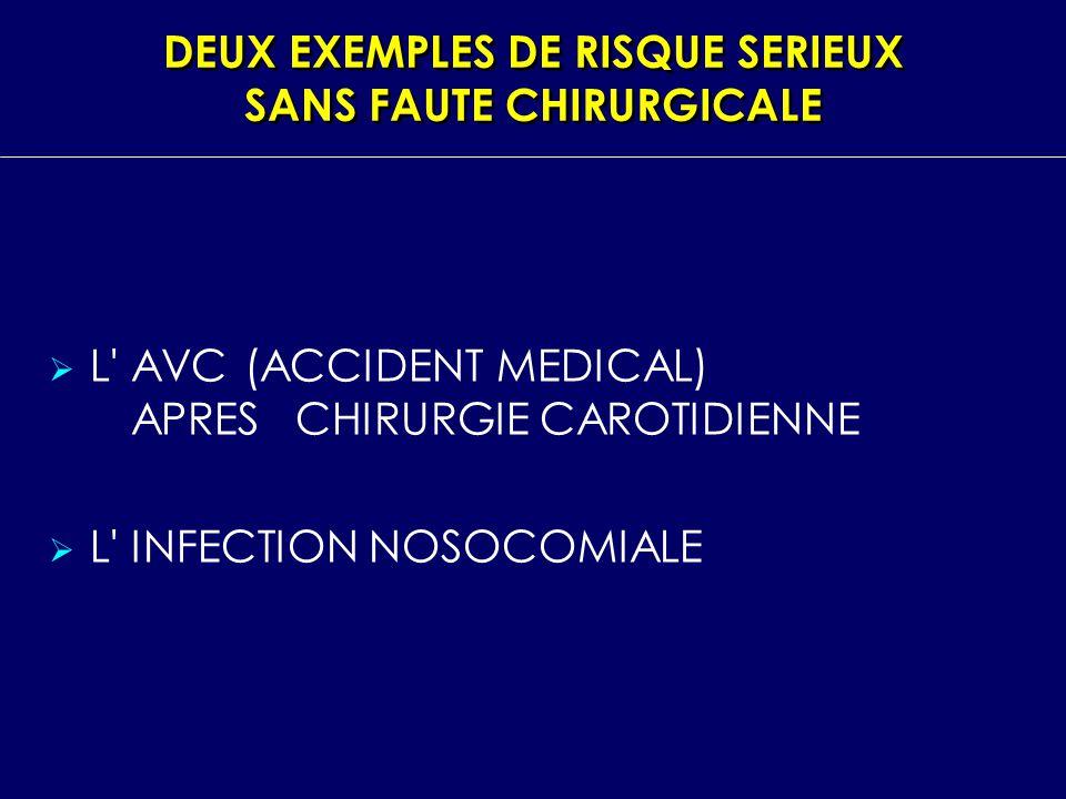 DEUX EXEMPLES DE RISQUE SERIEUX SANS FAUTE CHIRURGICALE L' AVC (ACCIDENT MEDICAL) APRES CHIRURGIE CAROTIDIENNE L' INFECTION NOSOCOMIALE
