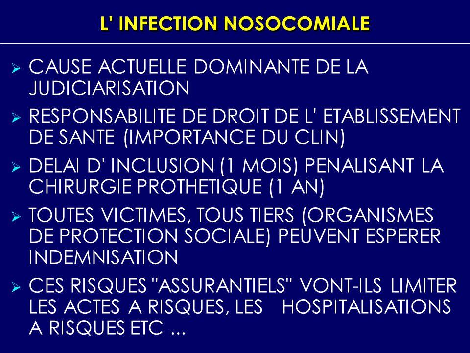 L' INFECTION NOSOCOMIALE CAUSE ACTUELLE DOMINANTE DE LA JUDICIARISATION RESPONSABILITE DE DROIT DE L' ETABLISSEMENT DE SANTE (IMPORTANCE DU CLIN) DELA