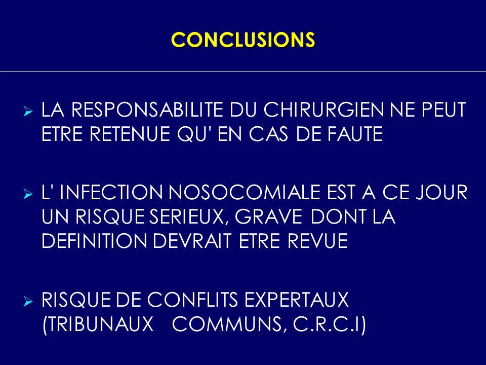 CONCLUSIONS LA RESPONSABILITE DU CHIRURGIEN NE PEUT ETRE RETENUE QU' EN CAS DE FAUTE L' INFECTION NOSOCOMIALE EST A CE JOUR UN RISQUE SERIEUX, GRAVE D