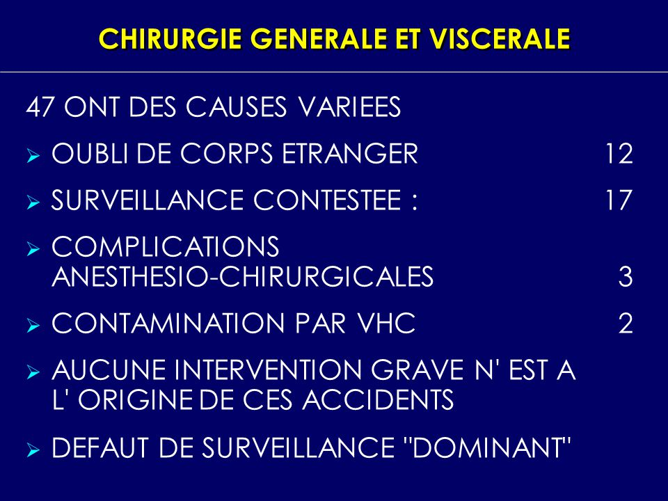 CHIRURGIE DIGESTIVE : 37 DECLARATIONS 16 RELATIVES A LA VIDEO CHIRURGIE CHOLECYSTECTOMIE : 3 DECES GASTROPLASTIE (ANNEAU) : 1 DECES 21 APRES CHIRURGIE A CIEL OUVERT K ŒSOPHAGE : 1 CHIRURGIE DE REDUCTION GASTRIQUE : 1 COLECTOMIE SEGMENTAIRE : 5 OCCLUSION INTESTINALE AIGUE : 1 PANCREATITE : 1 NOTER LE RISQUE DE LA VIDEO CHIRURGIE