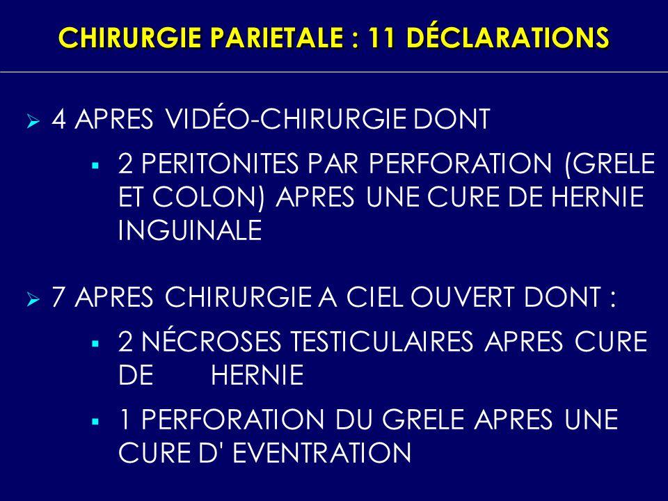 CHIRURGIE PARIETALE : 11 DÉCLARATIONS 4 APRES VIDÉO CHIRURGIE DONT 2 PERITONITES PAR PERFORATION (GRELE ET COLON) APRES UNE CURE DE HERNIE INGUINALE 7