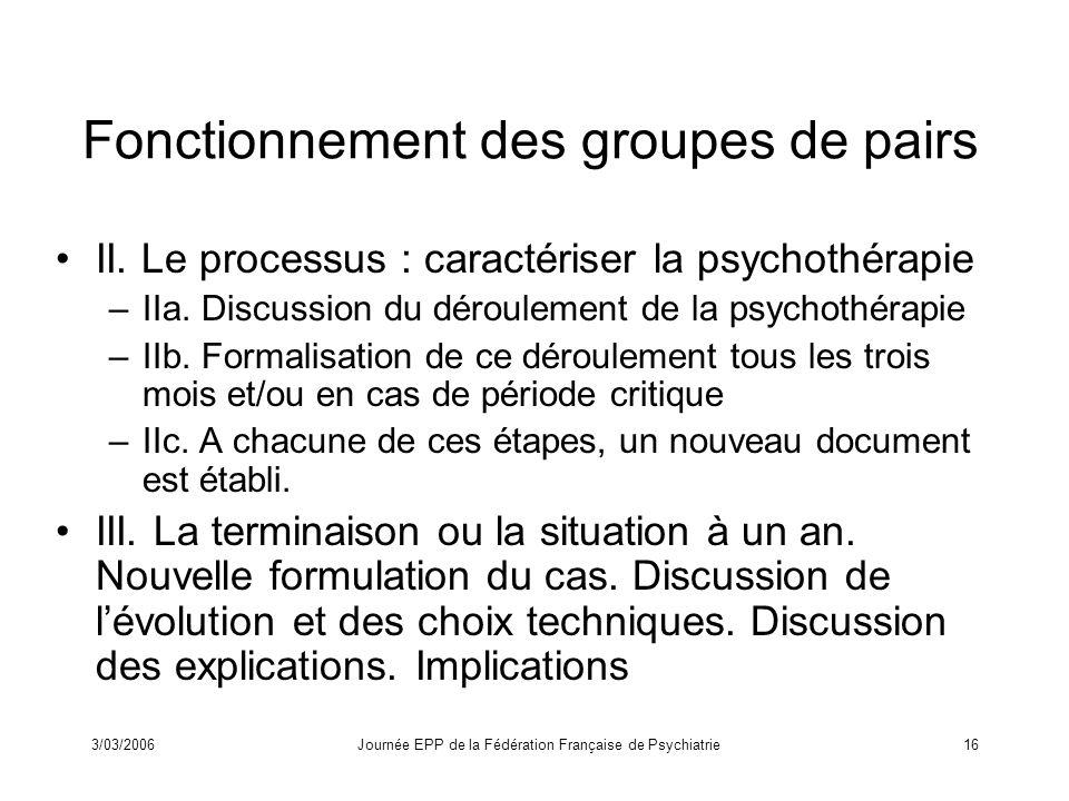 3/03/2006Journée EPP de la Fédération Française de Psychiatrie16 Fonctionnement des groupes de pairs II.