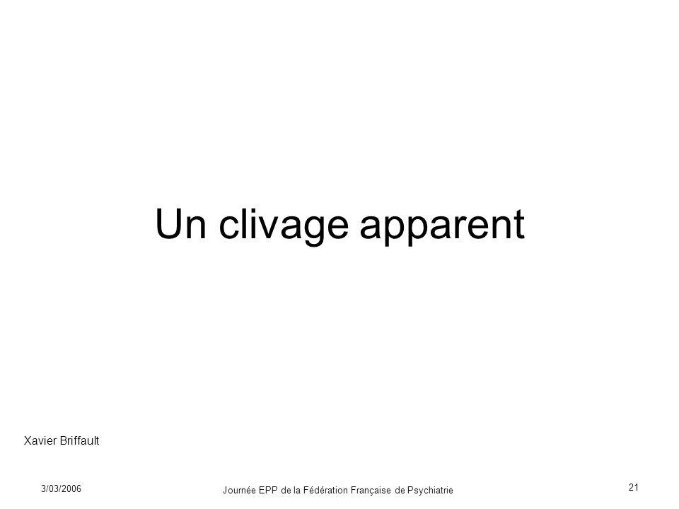 3/03/2006 Journée EPP de la Fédération Française de Psychiatrie 21 Un clivage apparent Xavier Briffault