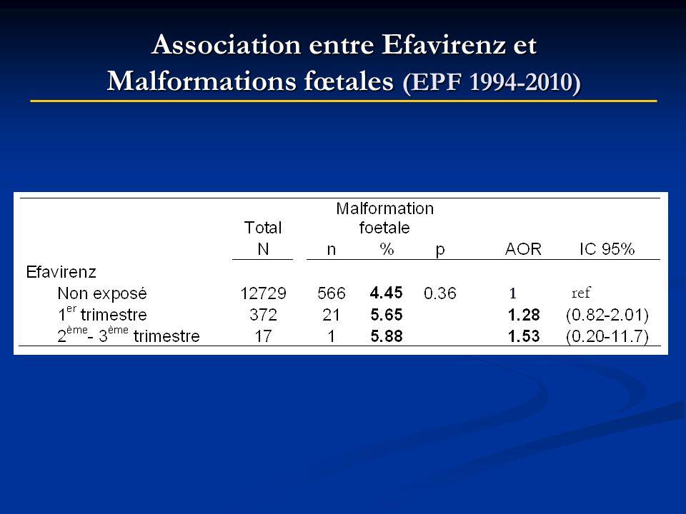 Association entre Efavirenz et Malformations fœtales (EPF 1994-2010) 1 ref