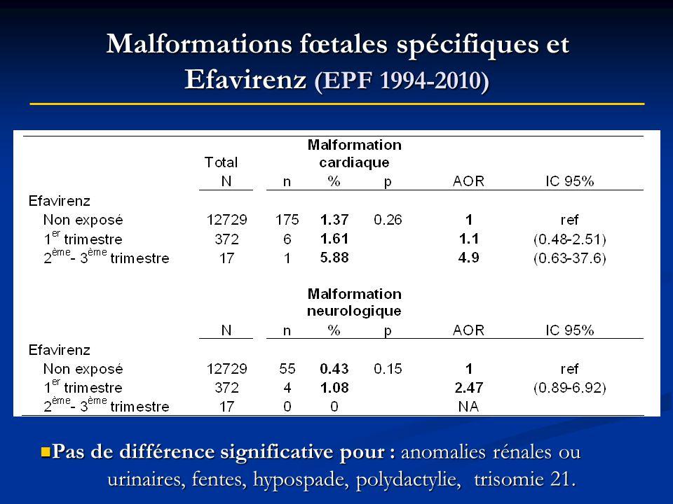 Malformations fœtales spécifiques et Efavirenz (EPF 1994-2010) Pas de différence significative pour : anomalies rénales ou urinaires, fentes, hypospad