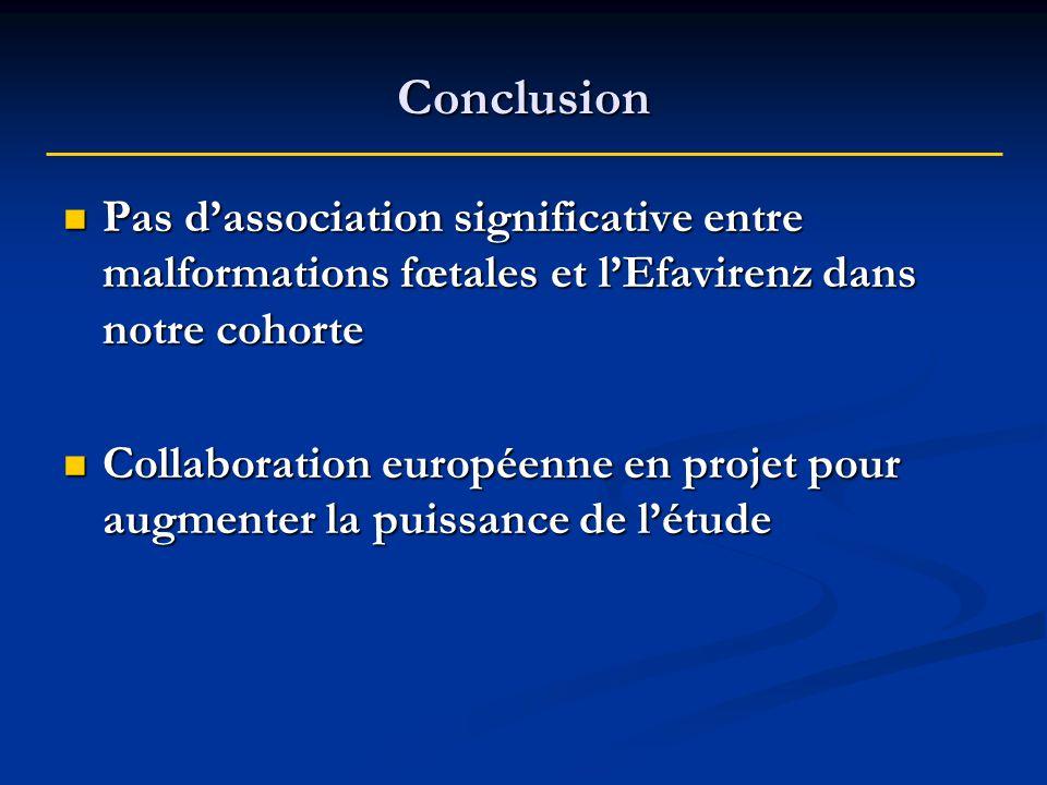 Conclusion Pas dassociation significative entre malformations fœtales et lEfavirenz dans notre cohorte Pas dassociation significative entre malformati