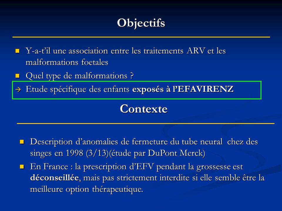 Objectifs Y-a-til une association entre les traitements ARV et les malformations foetales Y-a-til une association entre les traitements ARV et les mal