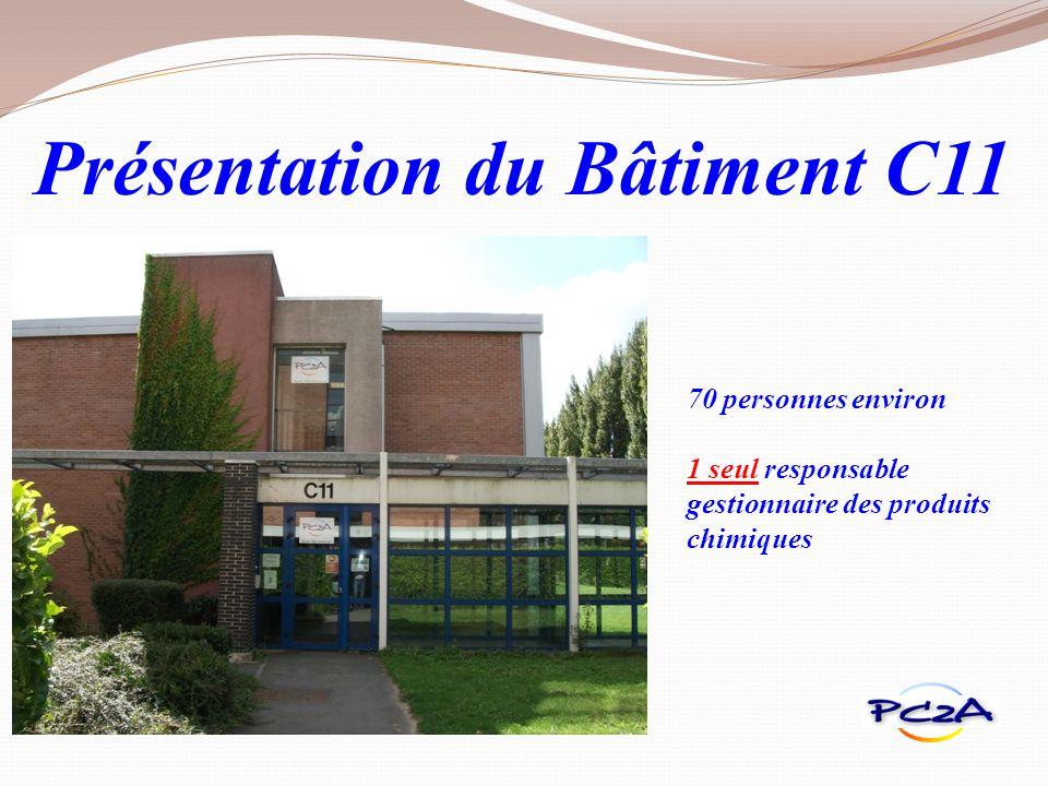 Organisation Gestion Produits Chimiques * Création dun local extérieur * Appui inconditionnel du Directeur du laboratoire