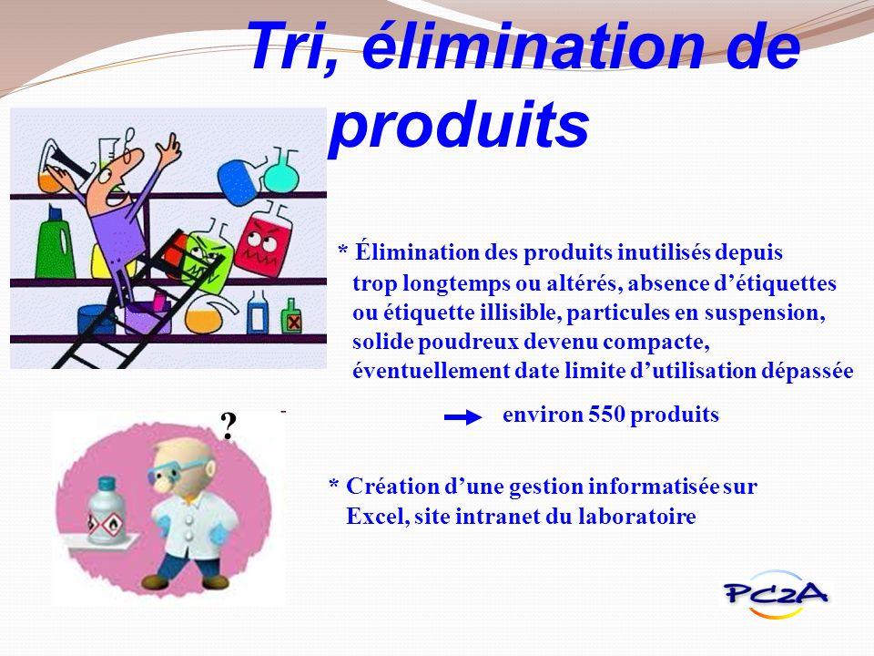 Fichier produits chimiques
