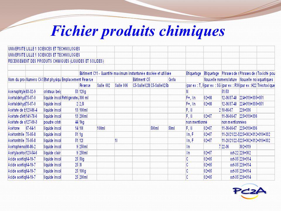 Limitation du stock * Consultation de la base de données par les personnels * Délai imposé à chaque consultant pour me transmettre sa liste de produits à conserver environ 300 produits NOM COURANT Utilisateur Acide benzo ï queMCR 1,2,3,4-t é trahydronaphtal è neMCR 1,2,3-trim é thyl benz è neMCR 1,2,4-trim é thyl benz è neMCR 1-HexeneMCR 1-methylnaphtaleneMCR 2 é thyl tolu è neMCR 2,2,4-trimethyl pentaneMCR 2,4,6-trichloroph é nol 2,4-dihydroxybenzaldehydeMCR 3,4-dihydroxybenzaldehydeMCR 4 Hydroxybenzald é hydeMCR 4-Ethyl ph é nolMCR + Benjamin 4-phenyl-1-but è neMCR Ac é napht è ne Xavier Ac é tald é hyde 99 %MCR + Christa + Benjamin